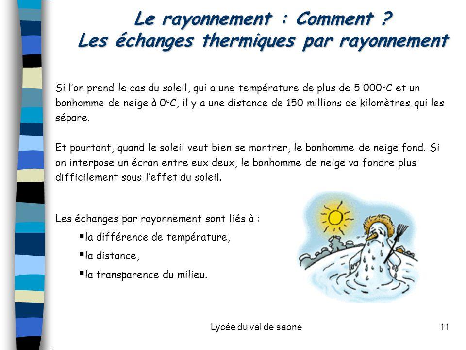 Lycée du val de saone11 Le rayonnement : Comment ? Les échanges thermiques par rayonnement Si l'on prend le cas du soleil, qui a une température de pl