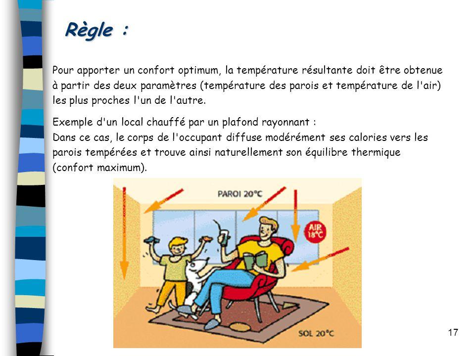 Lycée du val de saone17 Règle : Pour apporter un confort optimum, la température résultante doit être obtenue à partir des deux paramètres (température des parois et température de l air) les plus proches l un de l autre.