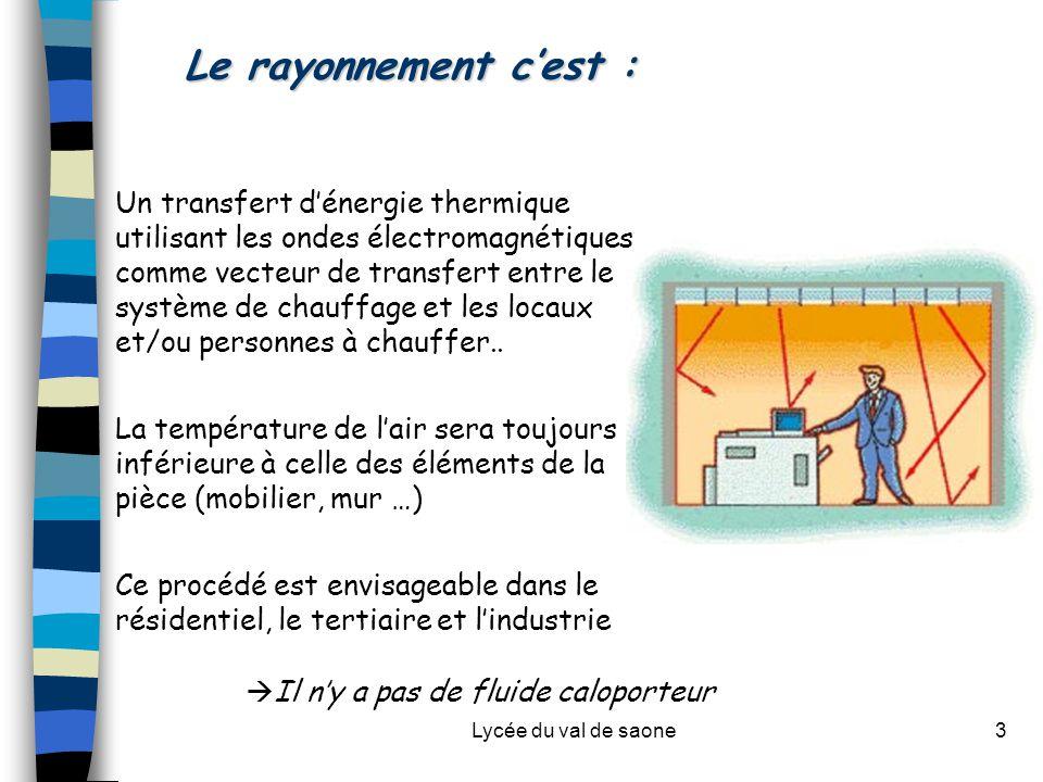 Lycée du val de saone3 Le rayonnement c'est : Un transfert d'énergie thermique utilisant les ondes électromagnétiques comme vecteur de transfert entre