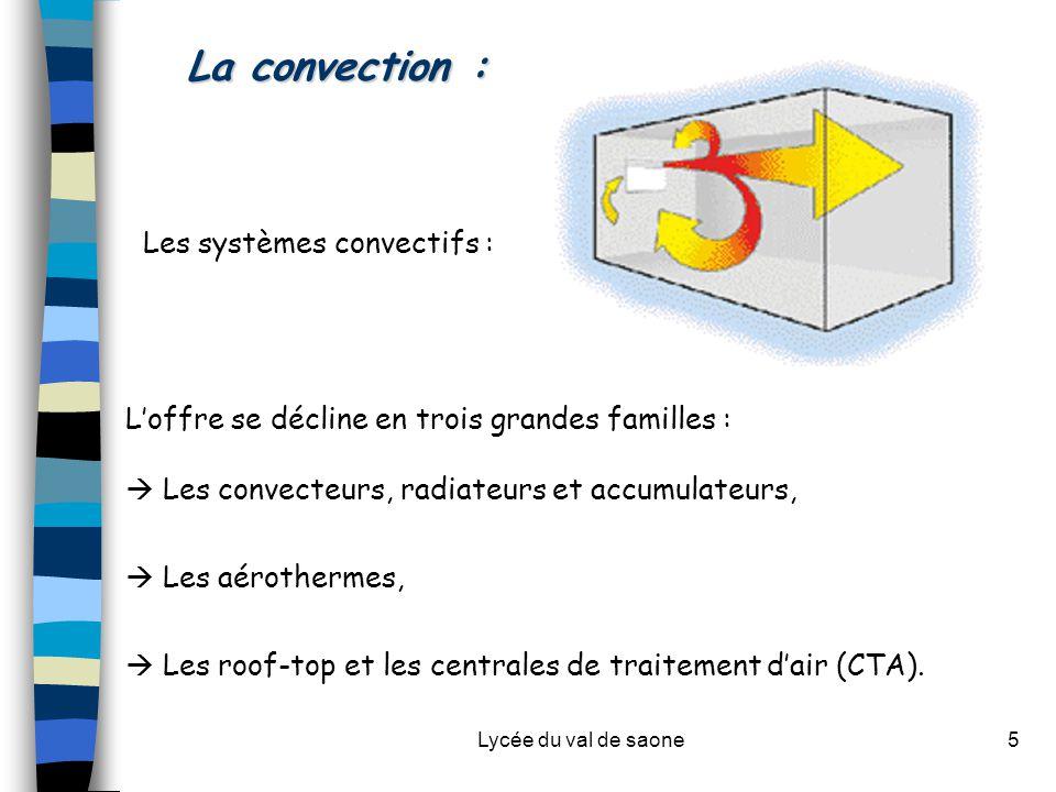 Lycée du val de saone5 La convection : Les systèmes convectifs : L'offre se décline en trois grandes familles :  Les convecteurs, radiateurs et accum