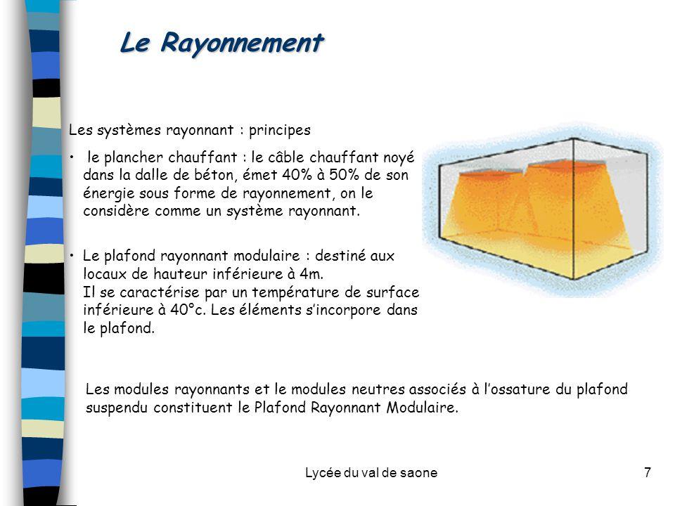 Lycée du val de saone7 Le Rayonnement Les systèmes rayonnant : principes le plancher chauffant : le câble chauffant noyé dans la dalle de béton, émet 40% à 50% de son énergie sous forme de rayonnement, on le considère comme un système rayonnant.