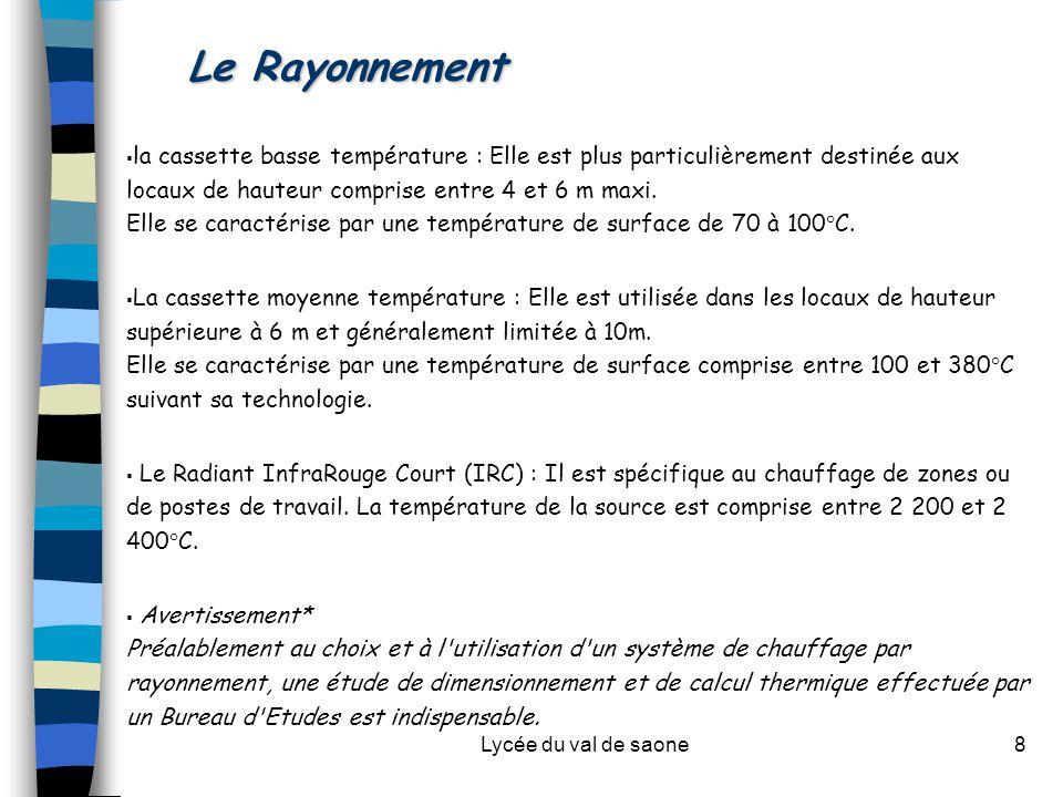 Lycée du val de saone8 Le Rayonnement  la cassette basse température : Elle est plus particulièrement destinée aux locaux de hauteur comprise entre 4 et 6 m maxi.