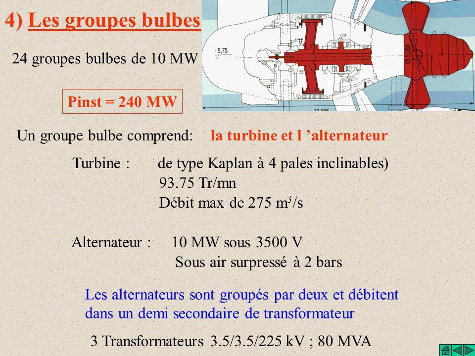 4) Les groupes bulbes: la turbine Kaplan Vue de la merVue du bassin 5,35 m