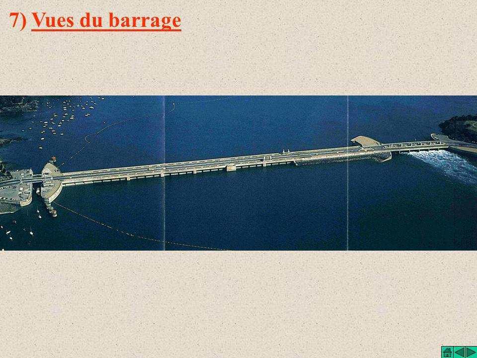 6) Chiffrage de la production Le barrage de la rance comprend 24 groupes bulbes de 10 MW chacun Soit Pinst = 240 MW (1 tranche Centrale nucléaire: 130