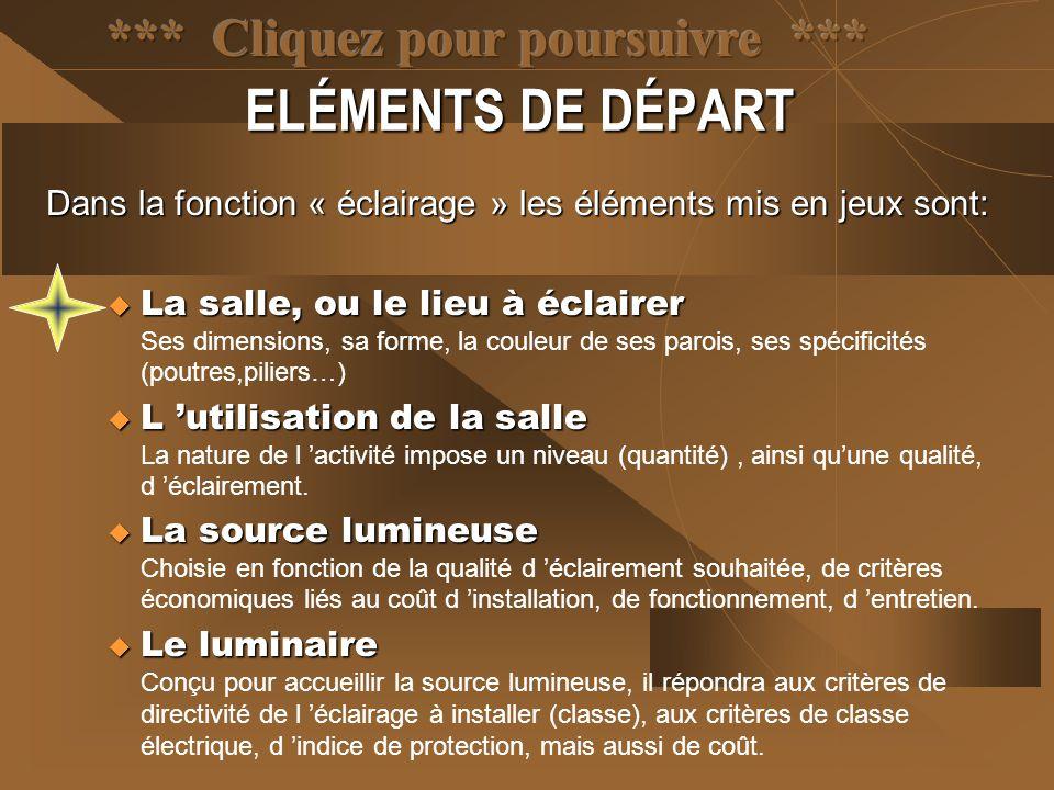 LA SALLE, OU LE LIEU À ÉCLAIRER  Ses dimensions.