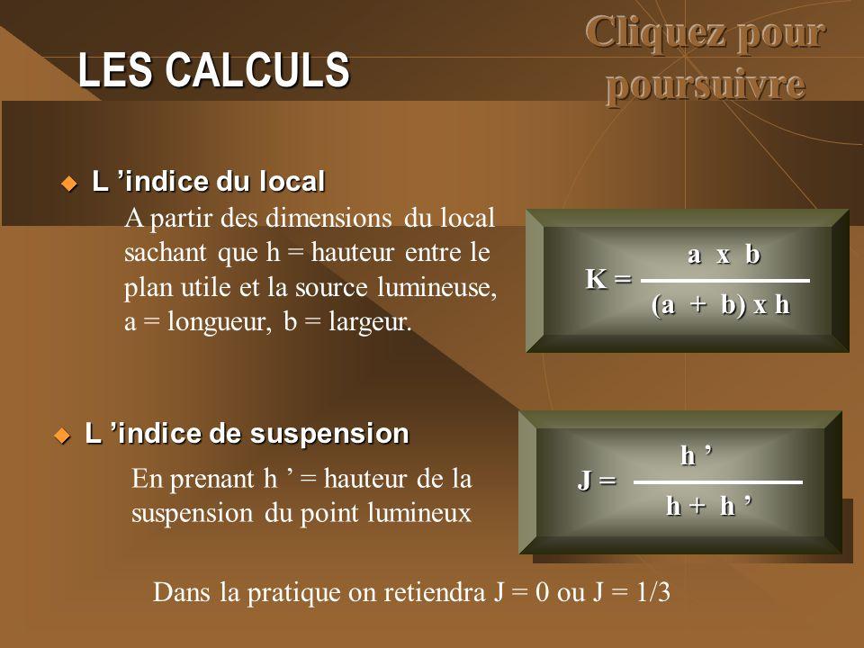 LES CALCULS  L 'indice du local  L 'indice de suspension A partir des dimensions du local sachant que h = hauteur entre le plan utile et la source l