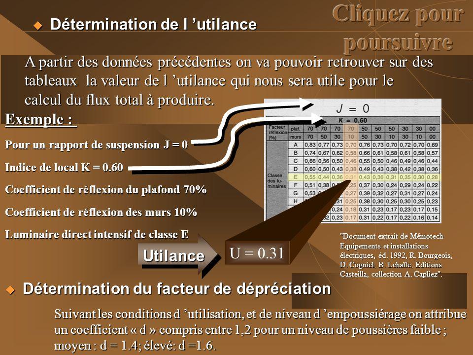  Détermination de l 'utilance A partir des données précédentes on va pouvoir retrouver sur des tableaux la valeur de l 'utilance qui nous sera utile