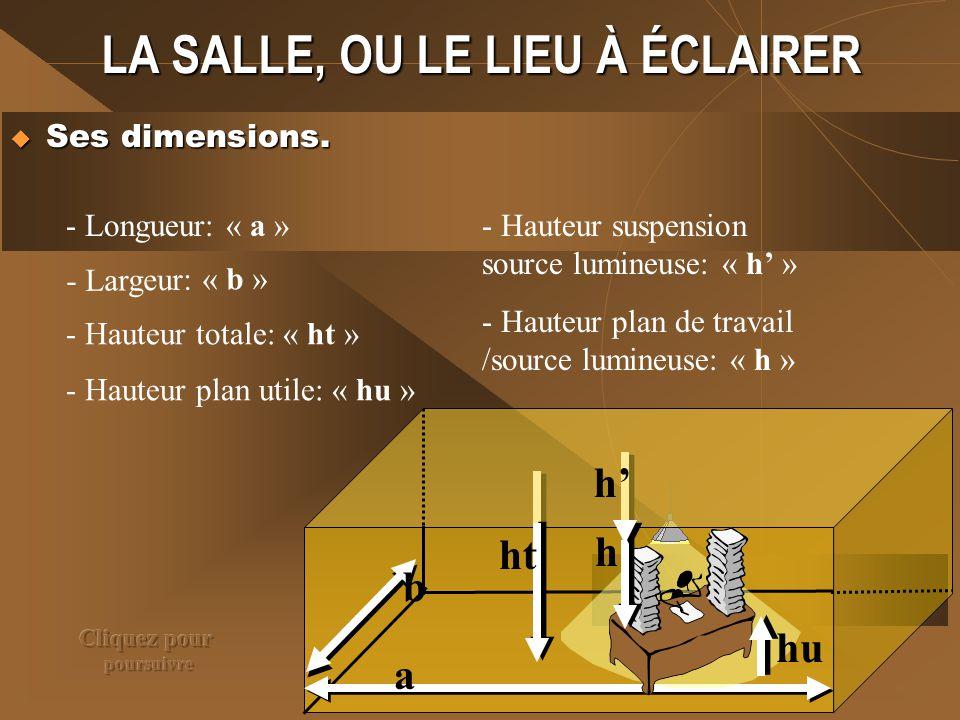 LA SALLE, OU LE LIEU À ÉCLAIRER  Ses dimensions. - Longueur: « a » a b ht h h' hu - L a r g e u r : « b » - Hauteur totale: « ht » - Hauteur plan de