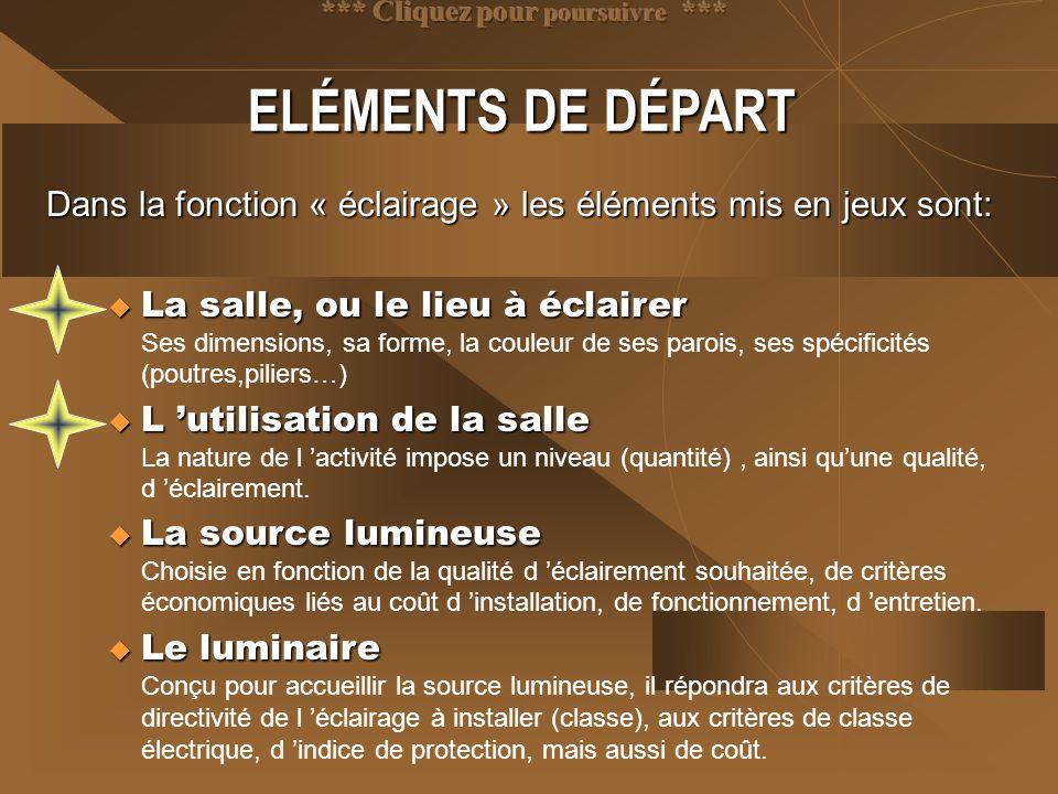 UTILISATION DE LA SALLE  Activité La nature de l 'activité impose une quantité, ainsi qu'une qualité, d 'éclairement.