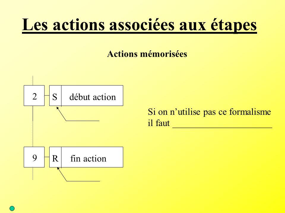 Les actions associées aux étapes Actions mémorisées S début action 2 R fin action 9 Si on n'utilise pas ce formalisme il faut _____________________