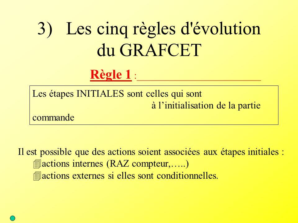 3) Les cinq règles d'évolution du GRAFCET Les étapes INITIALES sont celles qui sont à l'initialisation de la partie commande Il est possible que des a