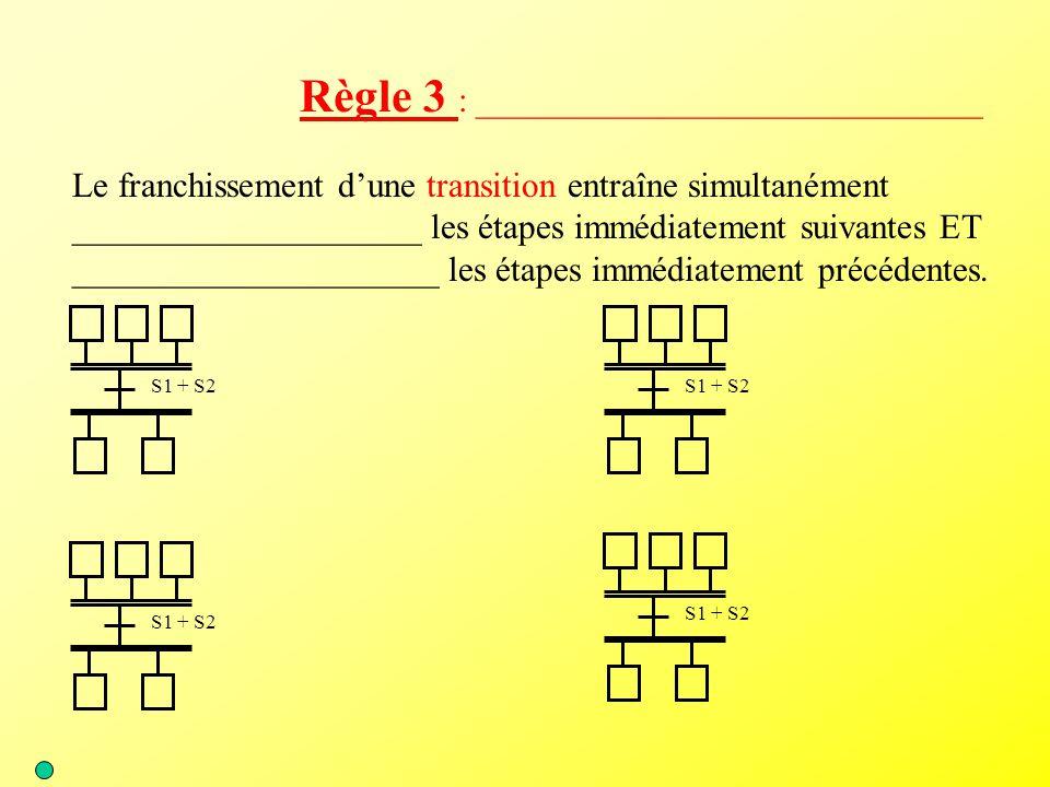 Le franchissement d'une transition entraîne simultanément ____________________ les étapes immédiatement suivantes ET _____________________ les étapes