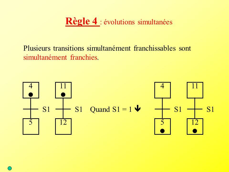 Plusieurs transitions simultanément franchissables sont simultanément franchies. Règle 4 : évolutions simultanées S1 4 5 11 12 Quand S1 = 1  S1 4 5 1
