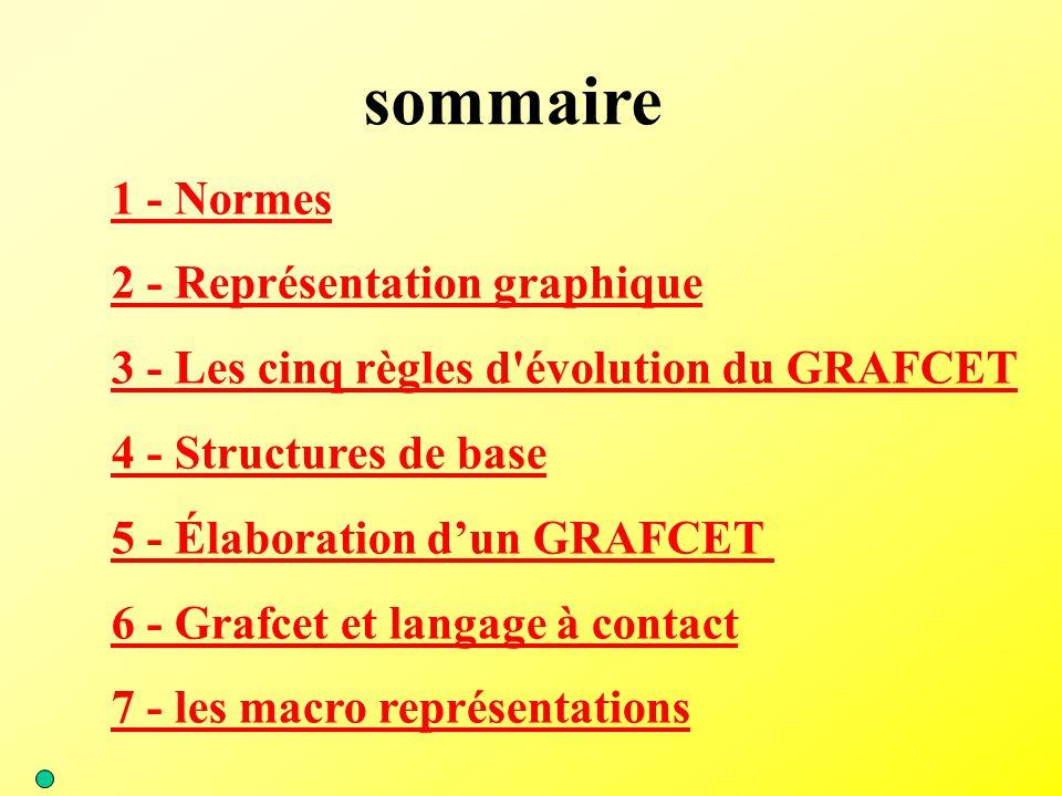 1 - Normes- Normes 2 - Représentation graphiqueReprésentation graphique 3 - Les cinq règles d'évolution du GRAFCET 4 - Structures de base 5 - Élaborat