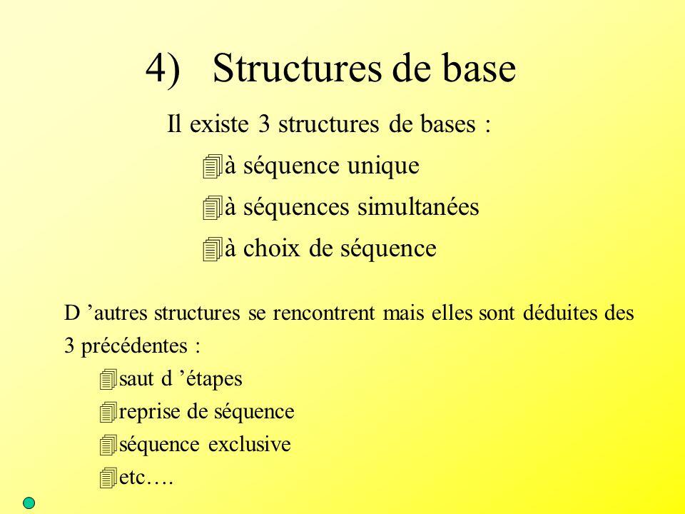 4) Structures de base Il existe 3 structures de bases : 4à séquence unique 4à séquences simultanées 4à choix de séquence D 'autres structures se renco