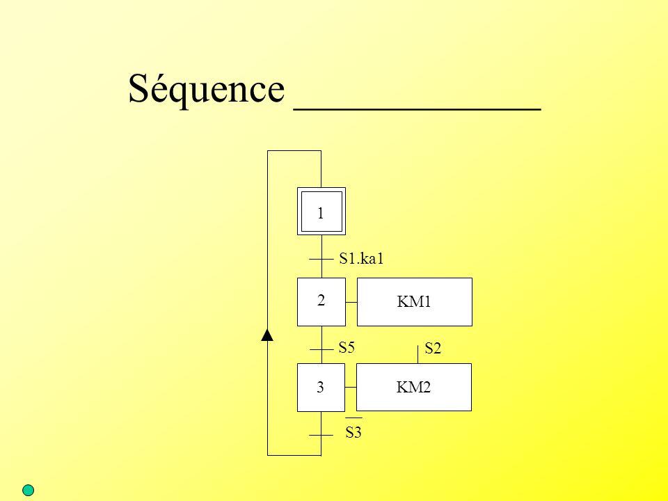 Séquence ____________ 1 KM1 2 3 S1.ka1 S3 S5 KM2 S2