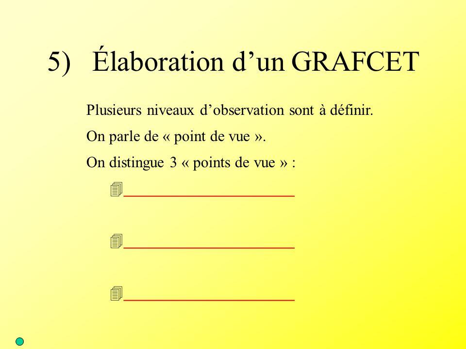 5) Élaboration d'un GRAFCET Plusieurs niveaux d'observation sont à définir. On parle de « point de vue ». On distingue 3 « points de vue » : 4________