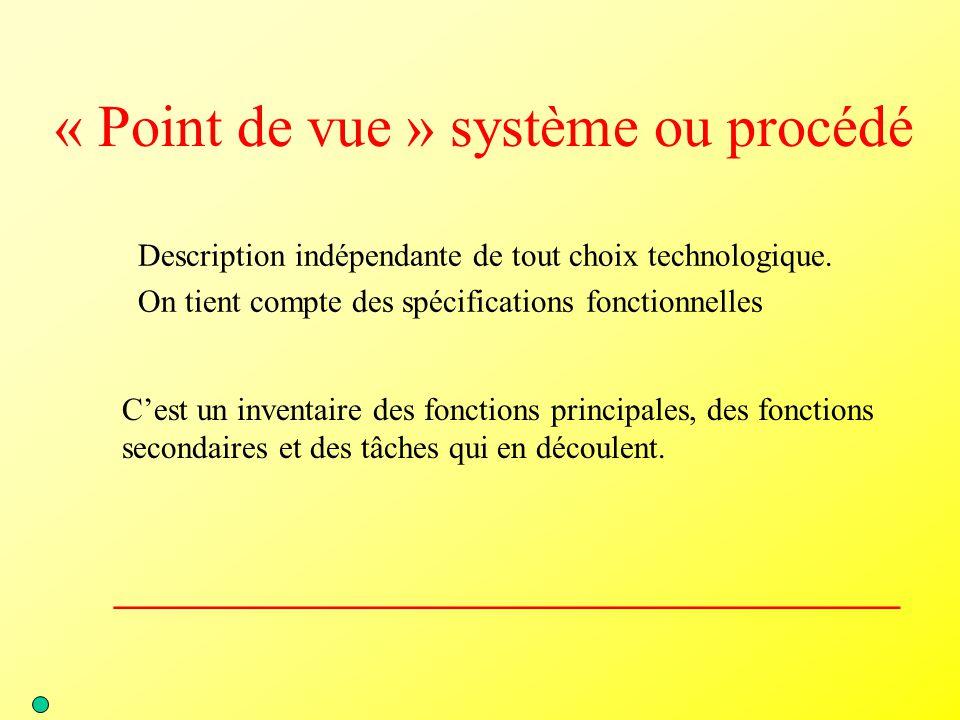« Point de vue » système ou procédé Description indépendante de tout choix technologique. On tient compte des spécifications fonctionnelles C'est un i
