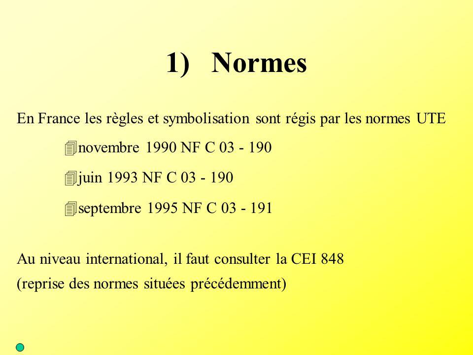 1) Normes En France les règles et symbolisation sont régis par les normes UTE 4novembre 1990 NF C 03 - 190 4juin 1993 NF C 03 - 190 4septembre 1995 NF