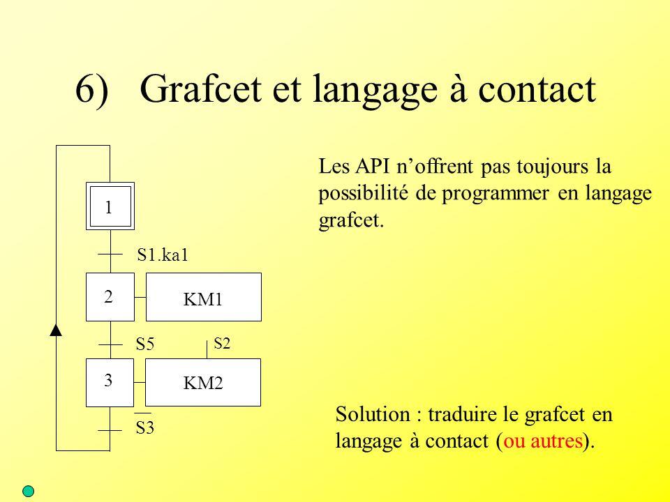 S2 6) Grafcet et langage à contact Les API n'offrent pas toujours la possibilité de programmer en langage grafcet. Solution : traduire le grafcet en l