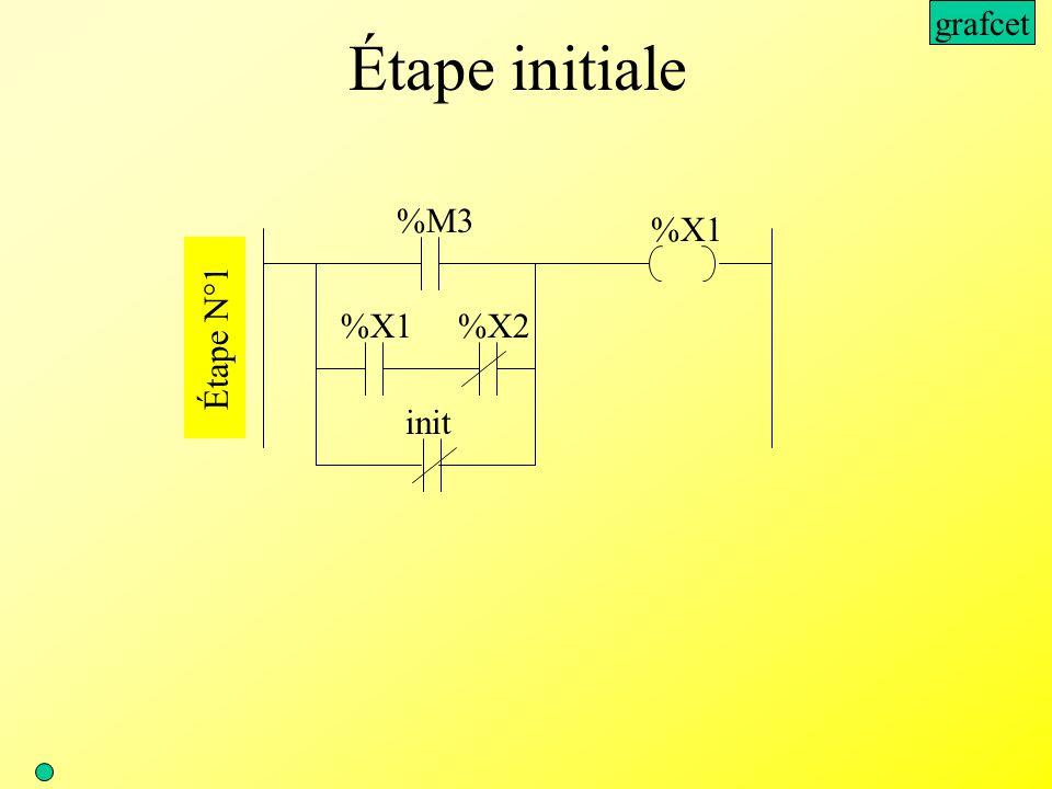 Étape initiale %M3 %X1 init Étape N°1 %X2 grafcet