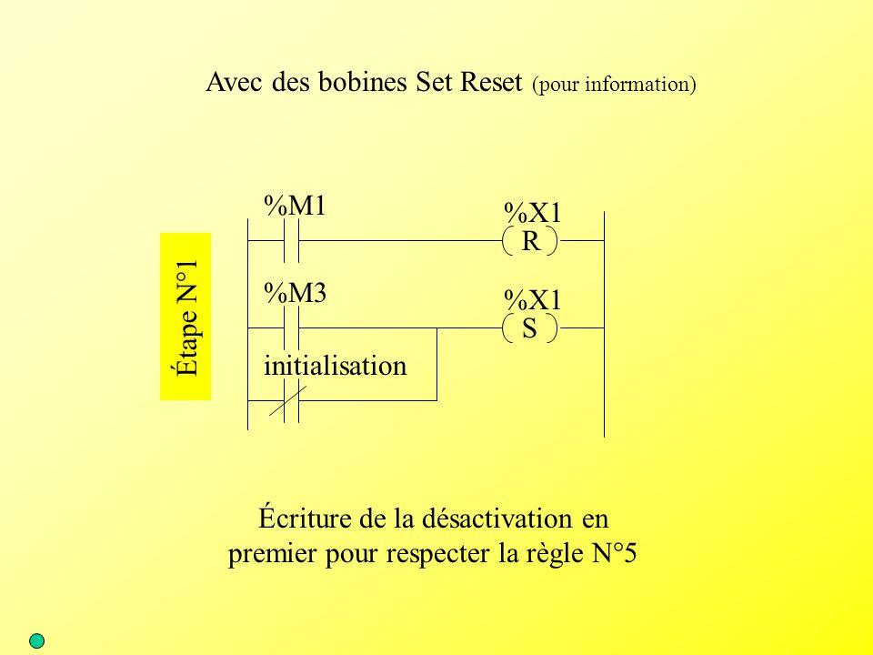 Écriture de la désactivation en premier pour respecter la règle N°5 %M1 %X1 R %M3 %X1 S initialisation Étape N°1 Avec des bobines Set Reset (pour info