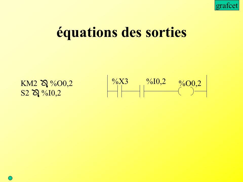 équations des sorties KM2  %O0,2 S2  %I0,2 %X3%I0,2 %O0,2 grafcet