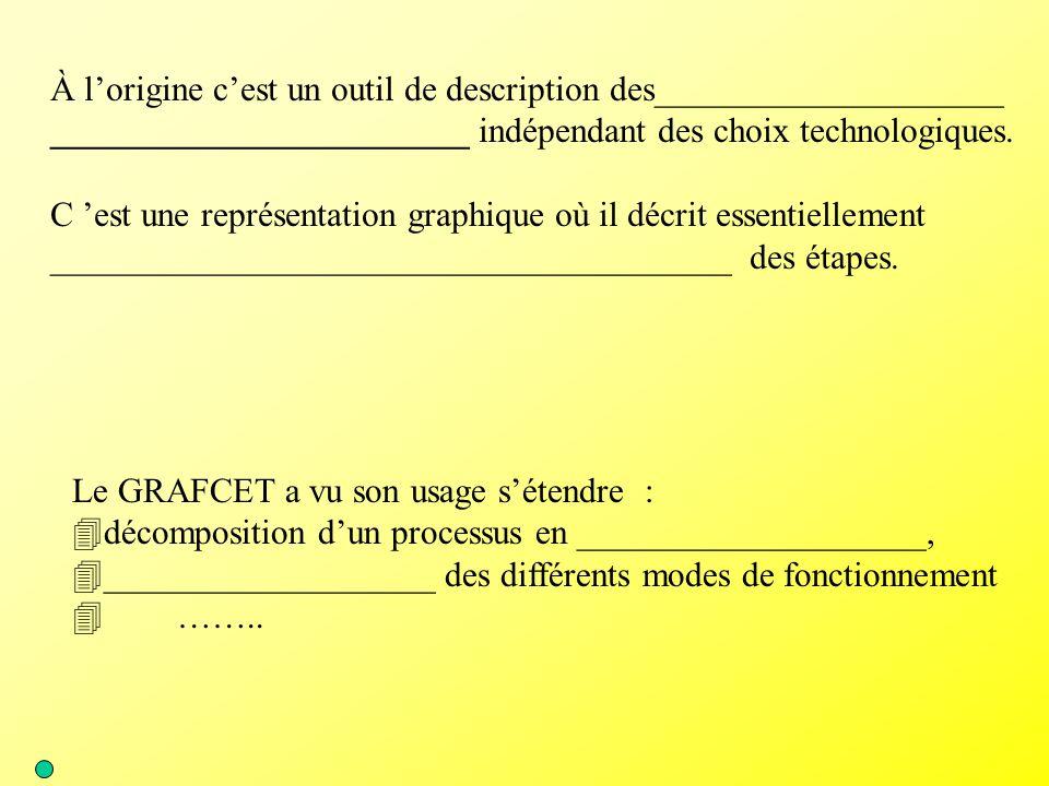 3) Les cinq règles d évolution du GRAFCET Les étapes INITIALES sont celles qui sont à l'initialisation de la partie commande Il est possible que des actions soient associées aux étapes initiales : 4actions internes (RAZ compteur,…..) 4actions externes si elles sont conditionnelles.