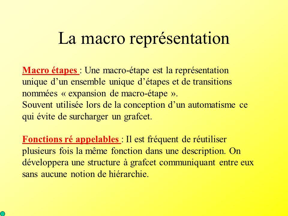 La macro représentation Macro étapes Macro étapes : Une macro-étape est la représentation unique d'un ensemble unique d'étapes et de transitions nommé