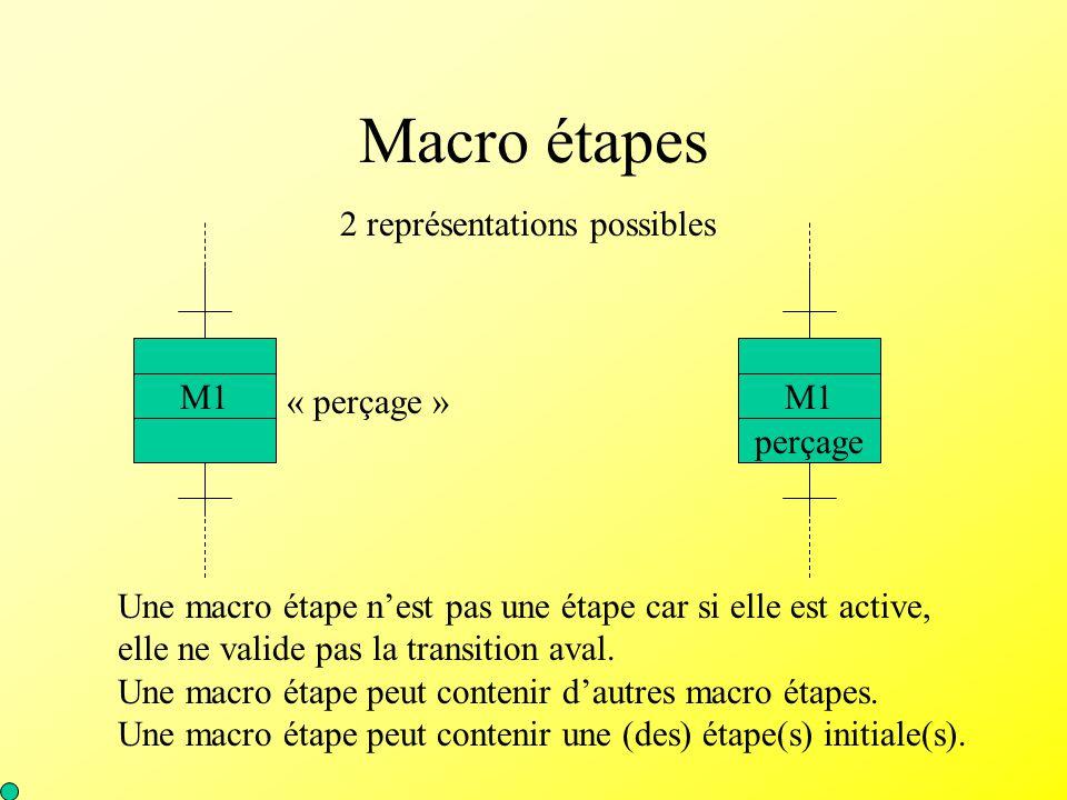 Macro étapes perçage M1 « perçage » 2 représentations possibles Une macro étape n'est pas une étape car si elle est active, elle ne valide pas la tran