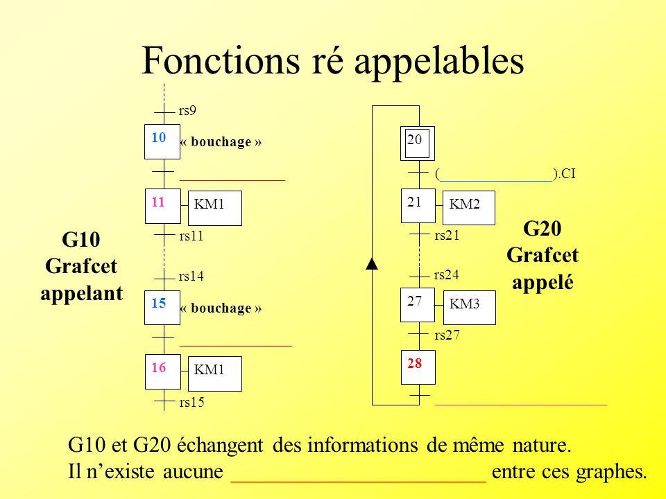 Fonctions ré appelables 11 10 rs9 ______________ rs11 KM1 « bouchage » 16 15 rs14 _______________ rs15 KM1 « bouchage » 21 20 (_______________).CI rs2