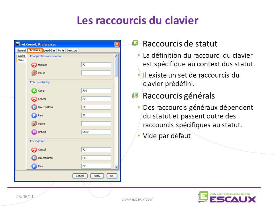 23/06/11 www.escaux.com Les raccourcis du clavier Raccourcis de statut La définition du raccourci du clavier est spécifique au context dus statut.