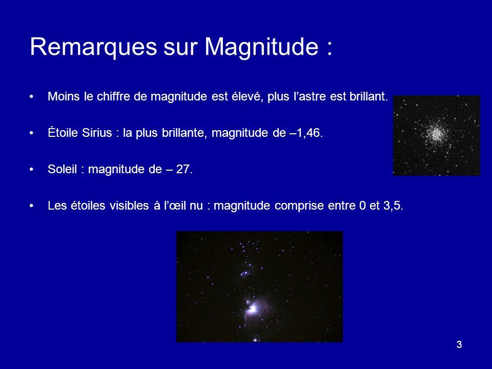 3 Remarques sur Magnitude : Moins le chiffre de magnitude est élevé, plus l'astre est brillant. Étoile Sirius : la plus brillante, magnitude de –1,46.