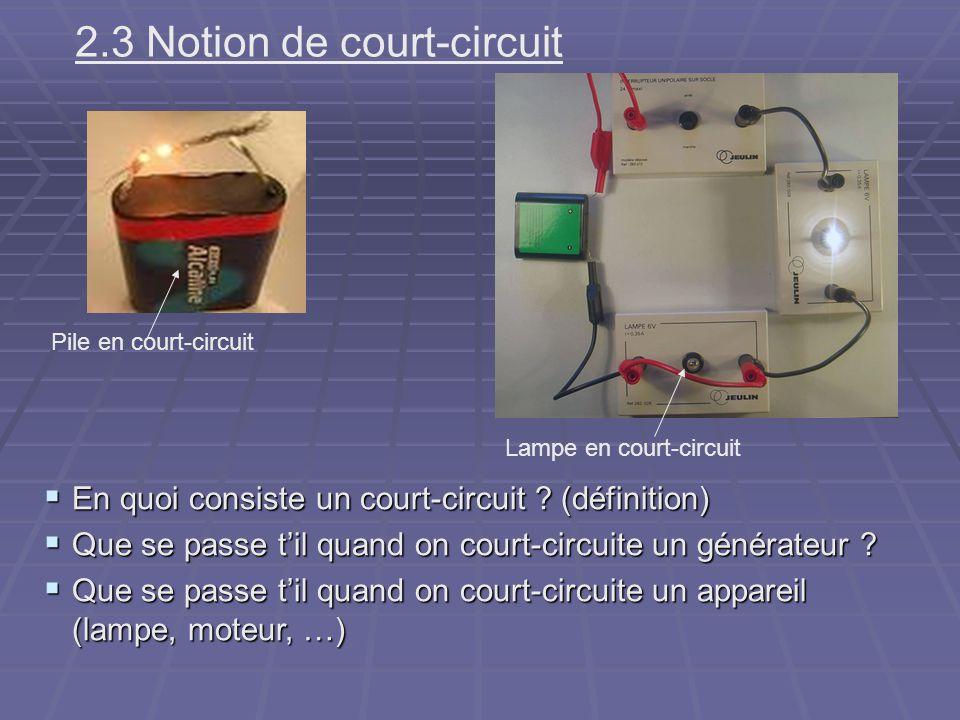 2.3 Notion de court-circuit Pile en court-circuit Lampe en court-circuit  En quoi consiste un court-circuit .
