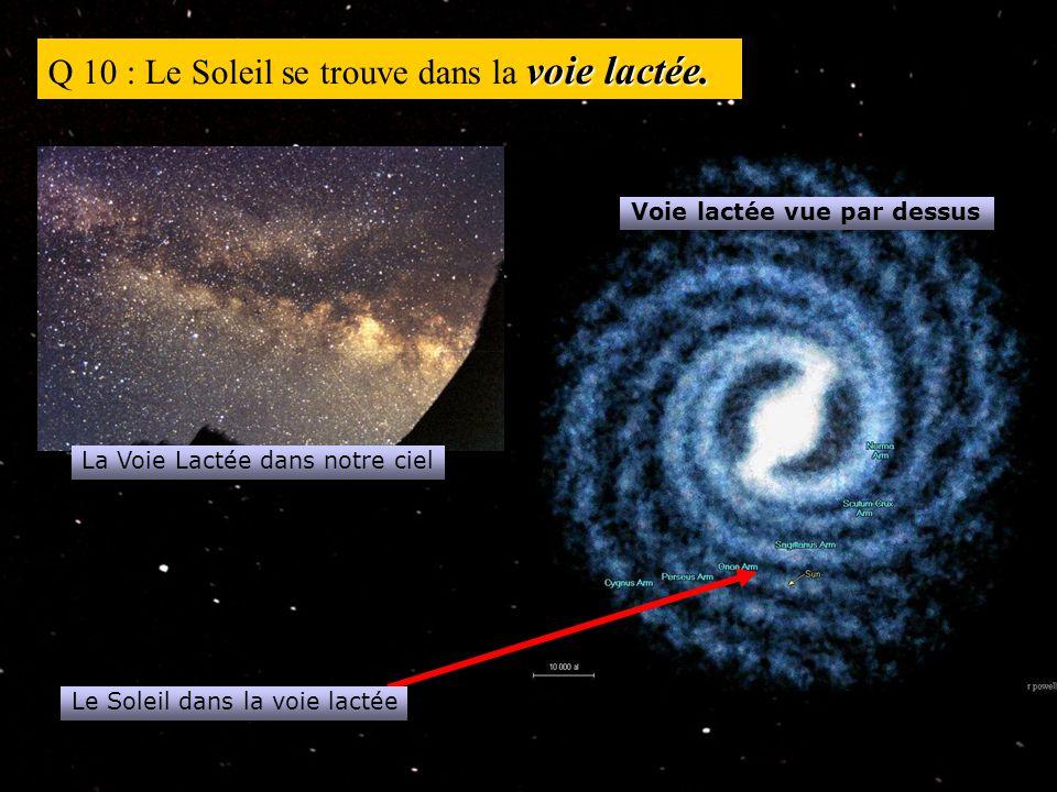voie lactée. Q 10 : Le Soleil se trouve dans la voie lactée.