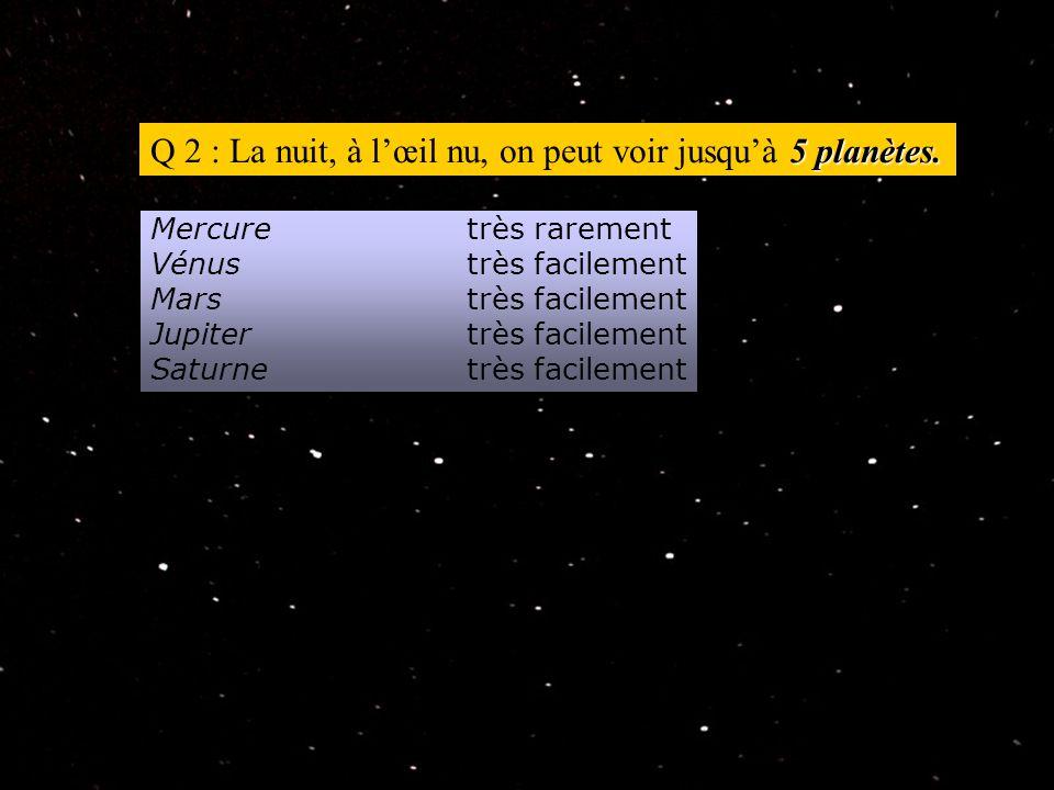 5 planètes. Q 2 : La nuit, à l'œil nu, on peut voir jusqu'à 5 planètes.