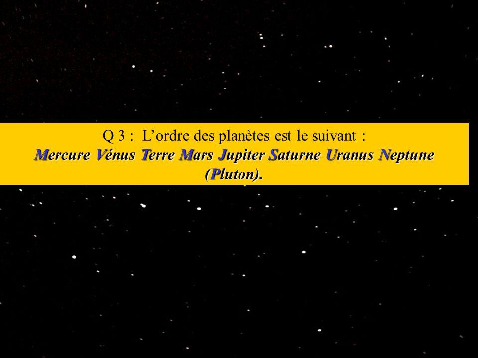 Mercure Vénus Terre Mars Jupiter Saturne Uranus Neptune (Pluton).