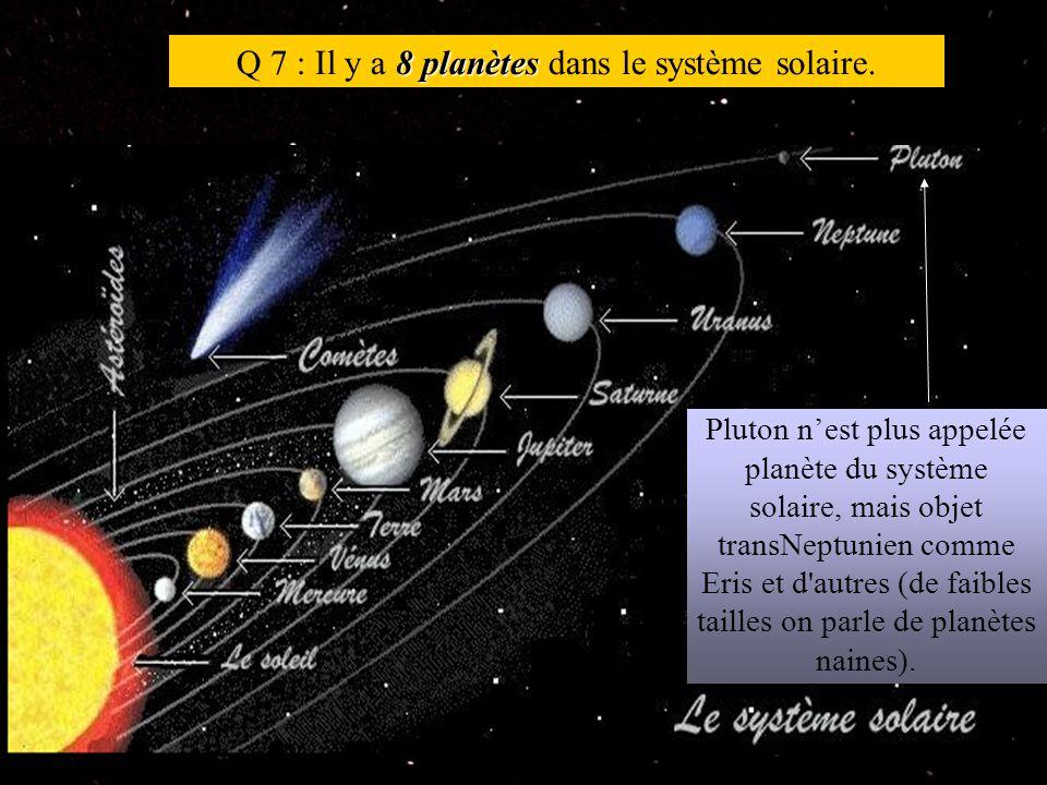 La magnitude : Mesure de la brillance d'un astre.Sirius.