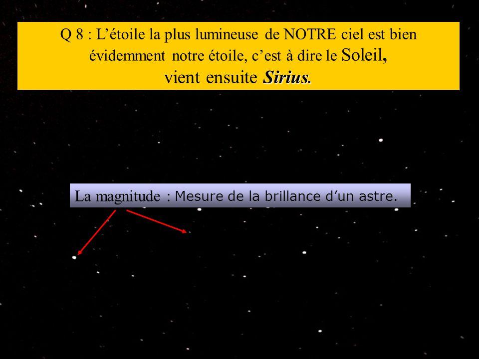 La magnitude : Mesure de la brillance d'un astre. Sirius.