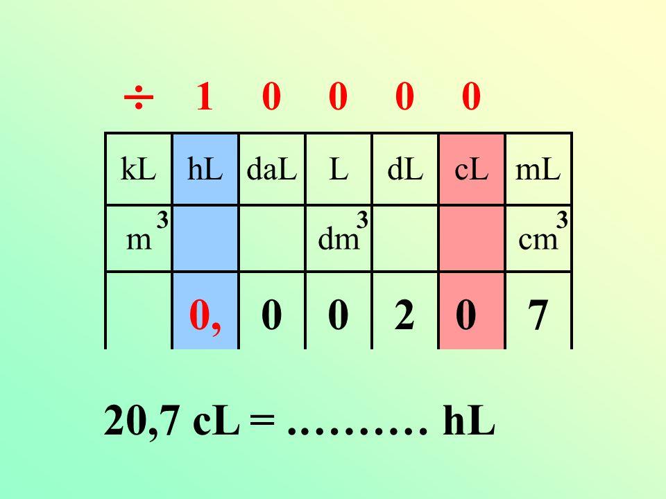 0, kLdaLhLLcLdLmL mdmcm 333 270 0 20,7 cL =.……… hL  0100