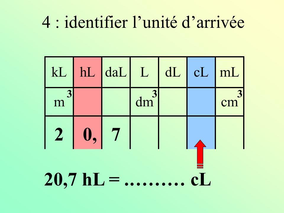 kLdaLhLLcLdLmL mdmcm 333 3 : écrire la valeur à convertir en la complétant 0,27 20,7 hL =.……… cL