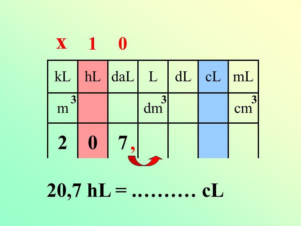 5 : déplacer la virgule dans cette colonne 0, kLdaLhLLcLdLmL mdmcm 333 27 0 20,7 hL =.……… cL