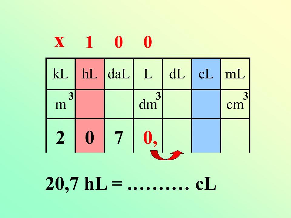 kLdaLhLLcLdLmL mdmcm 333 270, 20,7 hL =.……… cL x 01