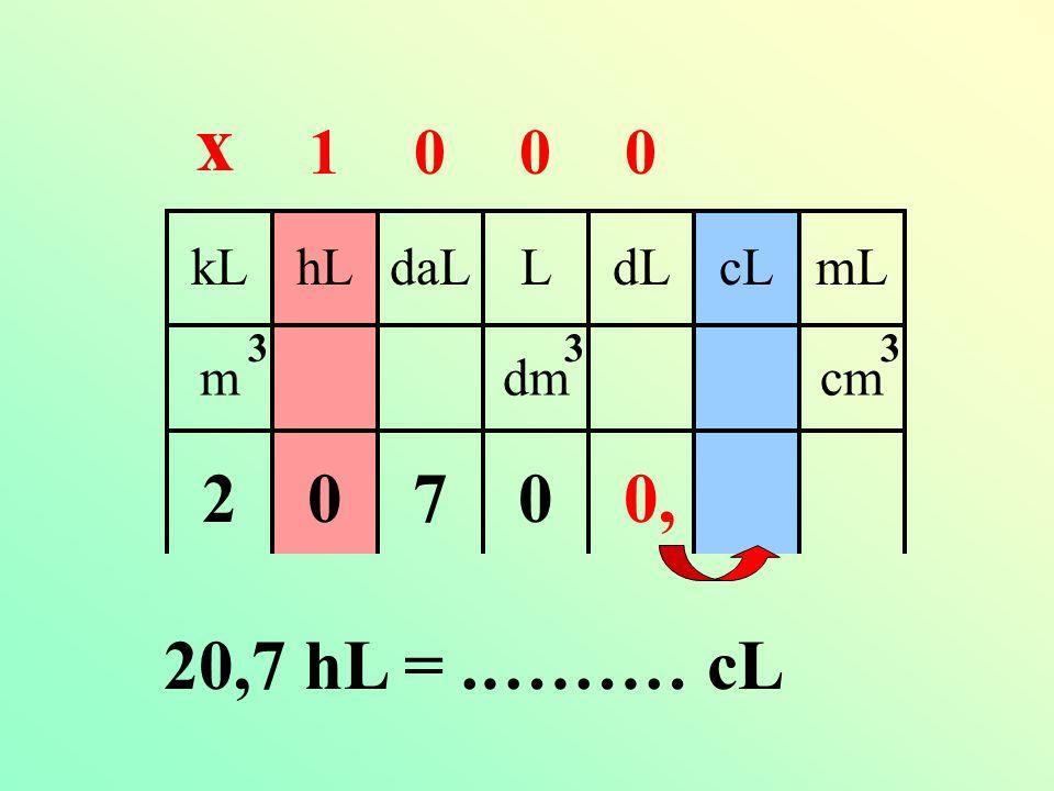 0, 20,7 hL =.……… cL kLdaLhLLcLdLmL mdmcm 333 270 x 010