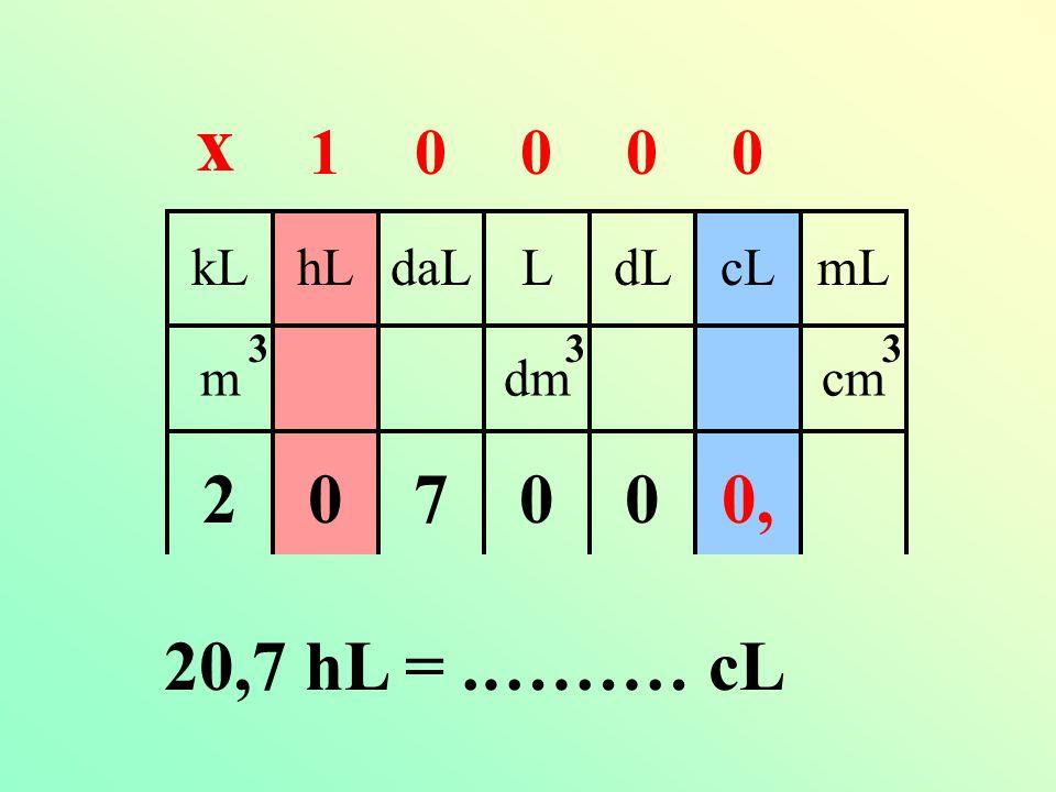 kLdaLhLLcLdLmL mdmcm 333 270 0,0 20,7 hL =.……… cL x 0100