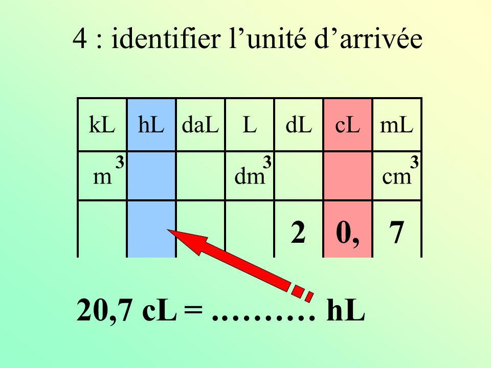kLdaLhLLcLdLmL mdmcm 333 3 : écrire la valeur à convertir en la complétant 0,27 20,7 cL =.……… hL