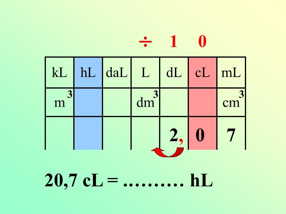 0, kLdaLhLLcLdLmL mdmcm 333 27 0 20,7 cL =.……… hL 5 : déplacer la virgule dans cette colonne
