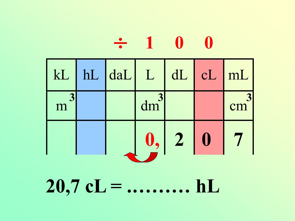 kLdaLhLLcLdLmL mdmcm 333 270, 20,7 cL =.……… hL  01