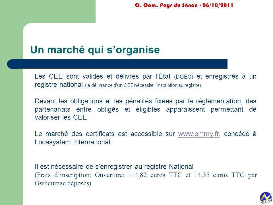 Un marché qui s'organise C. Com. Pays du Sânon - 06/10/2011 Les CEE sont validés et délivrés par l'État (DGEC) et enregistrés à un registre national (
