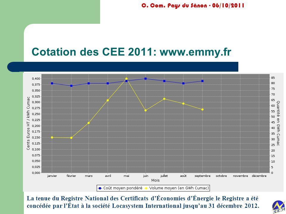 Cotation des CEE 2011: www.emmy.fr C. Com. Pays du Sânon - 06/10/2011 La tenue du Registre National des Certificats d'Économies d'Énergie le Registre